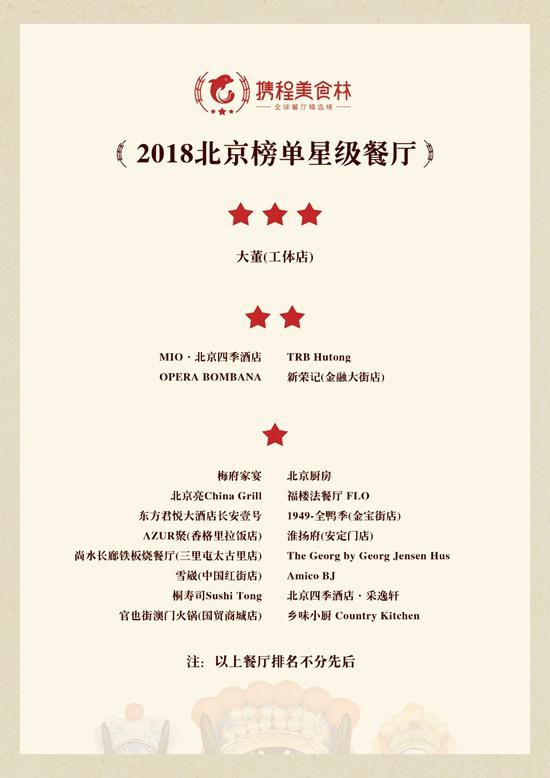 """携程美食林发布""""品城巡味""""北京榜单大董成唯一三星"""
