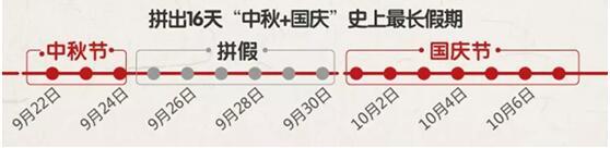 中秋国庆拼出16天史上最长假期