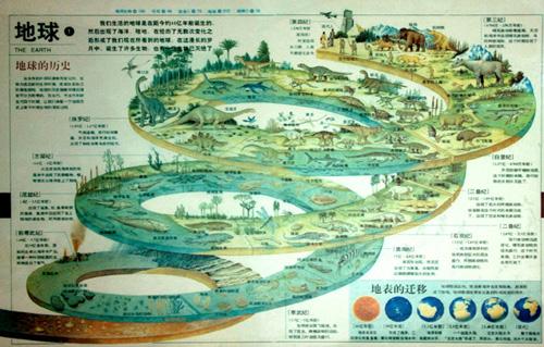 地球的历史与生物变迁